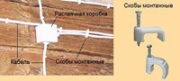 Электропроводка на даче г.Ленинск-Кузнецкий
